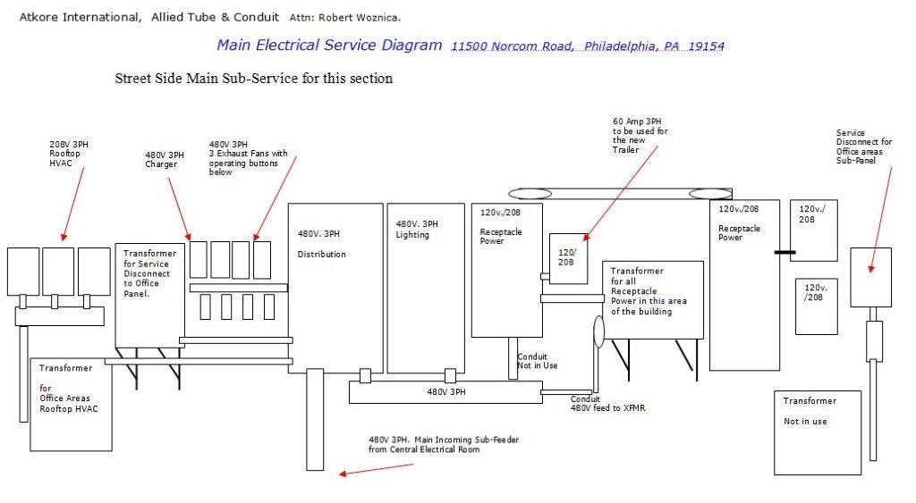 underground meter base wiring diagram underground automotive description atkore service underground meter base wiring diagram
